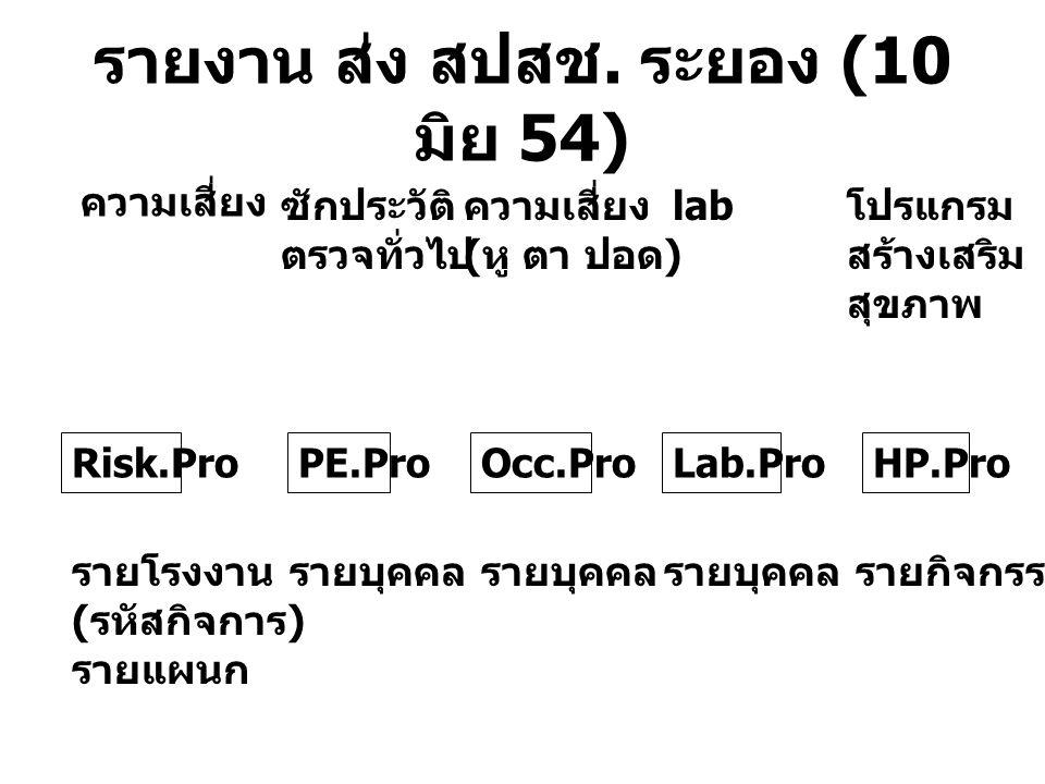 รายงาน ส่ง สปสช. ระยอง (10 มิย 54)