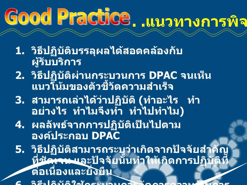 . .แนวทางการพิจารณา Good Practice
