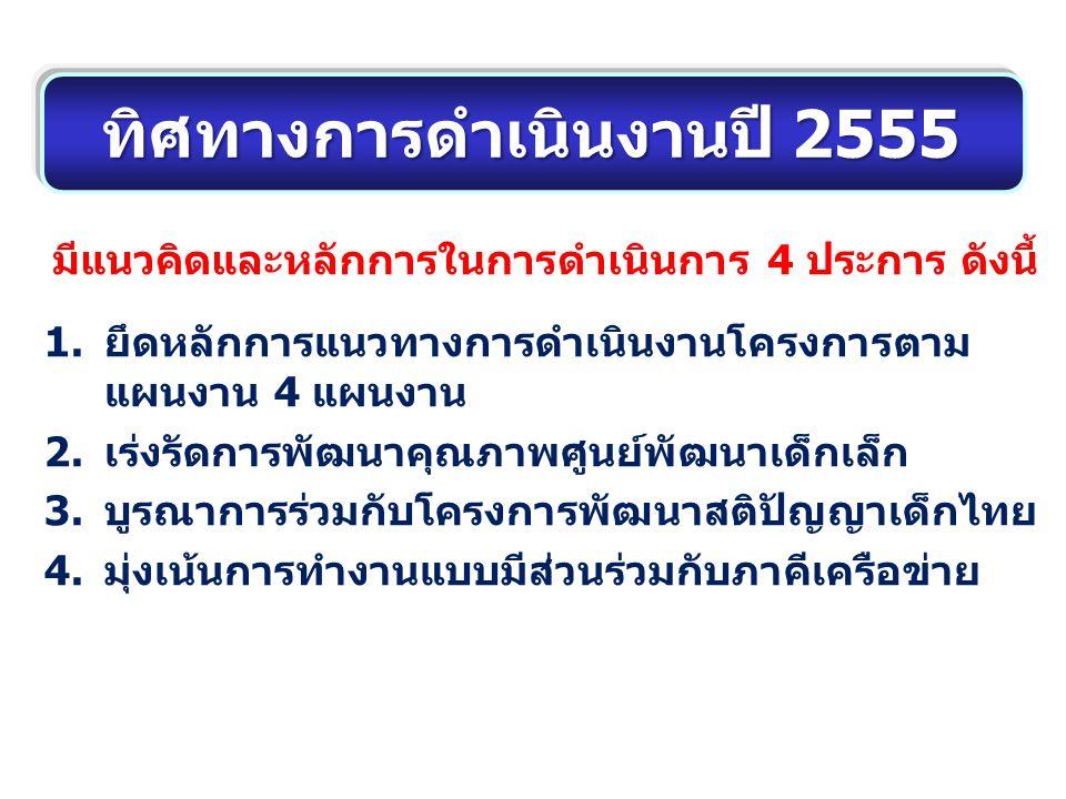 ทิศทางการดำเนินงานปี 2555