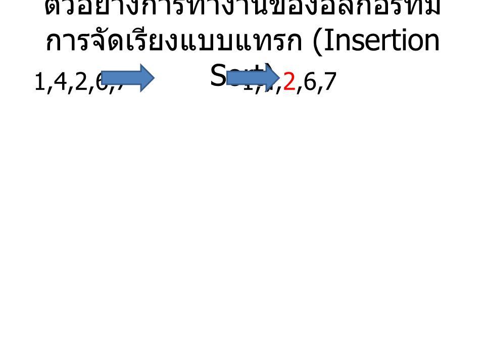 ตัวอย่างการทำงานของอัลกอริทึมการจัดเรียงแบบแทรก (Insertion Sort)