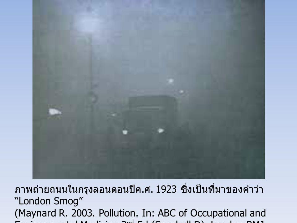 ภาพถ่ายถนนในกรุงลอนดอนปีค.ศ. 1923 ซึ่งเป็นที่มาของคำว่า London Smog