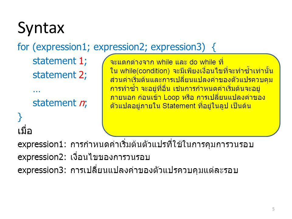 Syntax for (expression1; expression2; expression3) { statement 1;