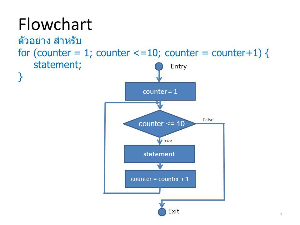 Flowchart ตัวอย่าง สำหรับ for (counter = 1; counter <=10; counter = counter+1) { statement; } Entry.