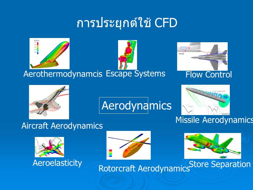 การประยุกต์ใช้ CFD Aerodynamics Aerothermodynamcis Escape Systems