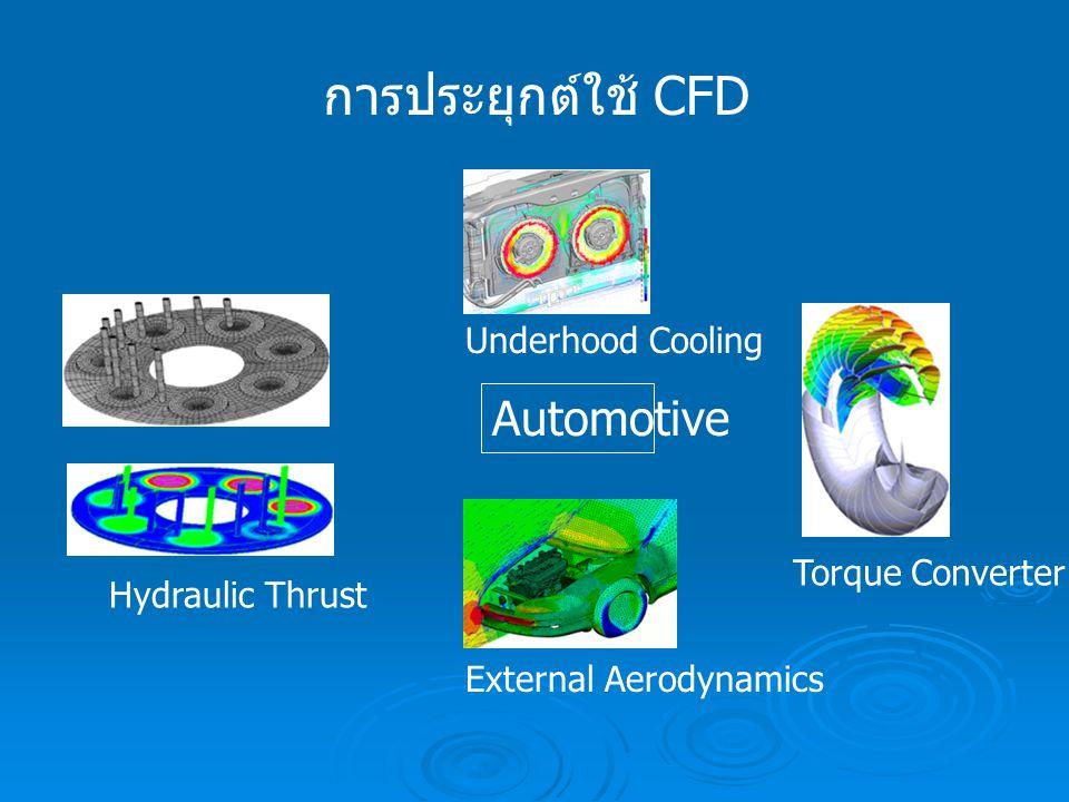 การประยุกต์ใช้ CFD Automotive Underhood Cooling Torque Converter