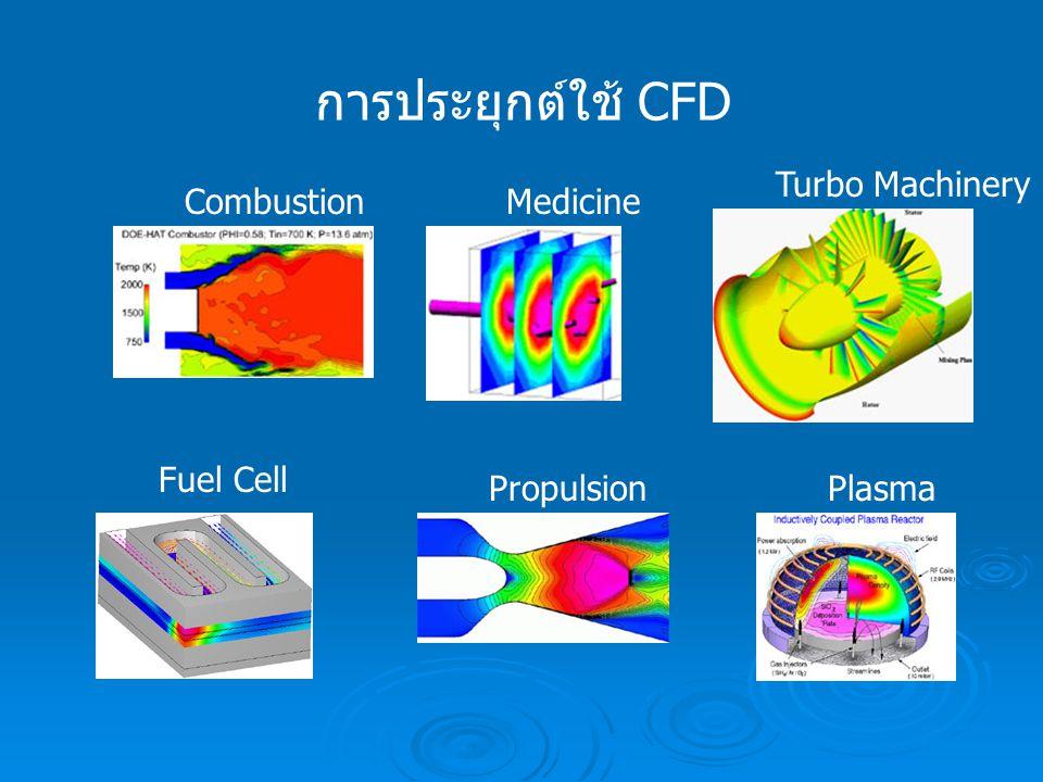 การประยุกต์ใช้ CFD Turbo Machinery Combustion Medicine Fuel Cell