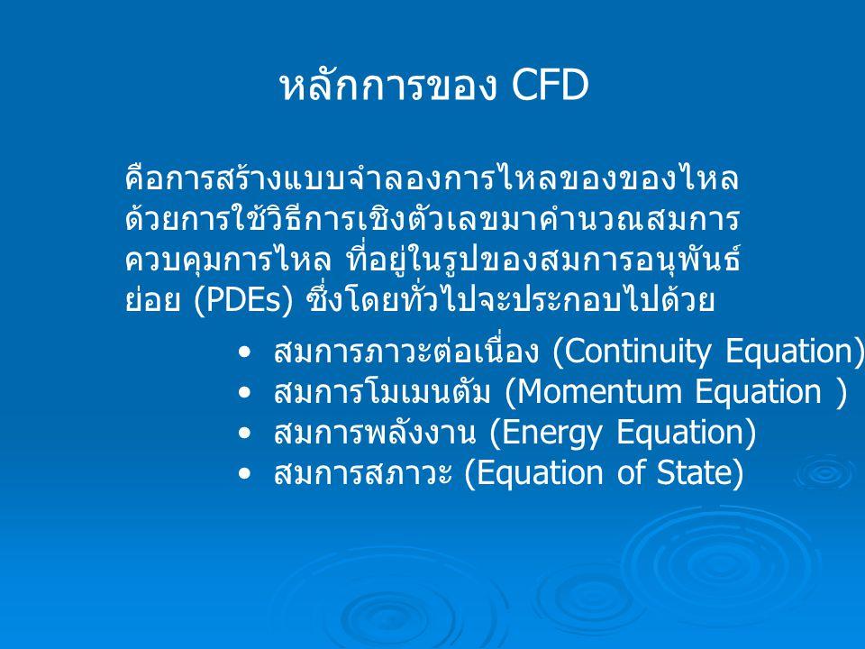 หลักการของ CFD
