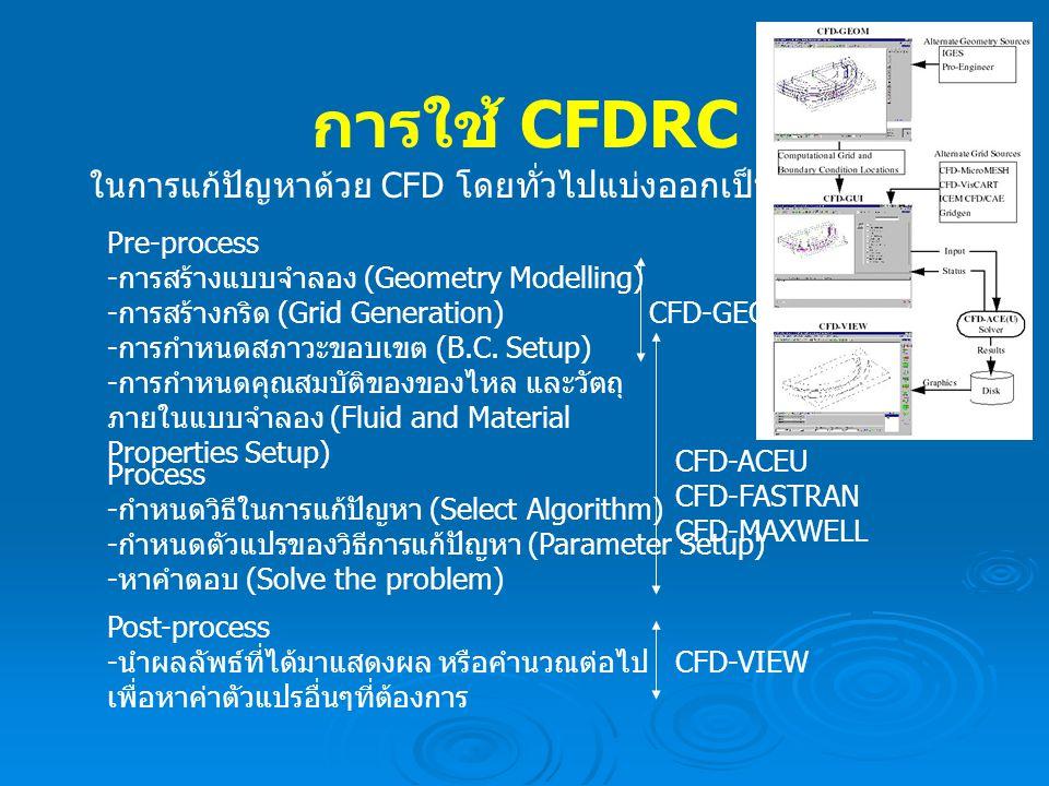 การใช้ CFDRC ในการแก้ปัญหาด้วย CFD โดยทั่วไปแบ่งออกเป็น 3 ขั้นตอน