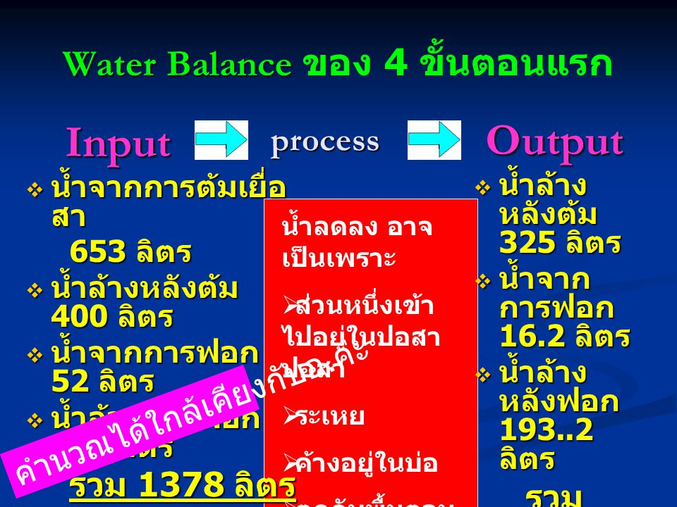 Water Balance ของ 4 ขั้นตอนแรก