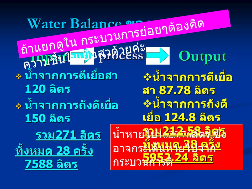Water Balance ของการตีเยื่อสา