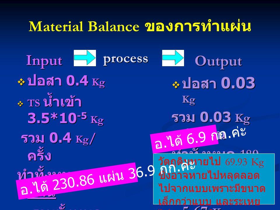Material Balance ของการทำแผ่น