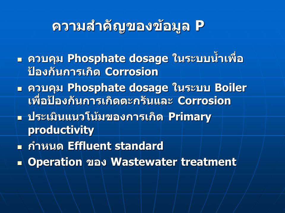 ความสำคัญของข้อมูล P ควบคุม Phosphate dosage ในระบบน้ำเพื่อป้องกันการเกิด Corrosion.