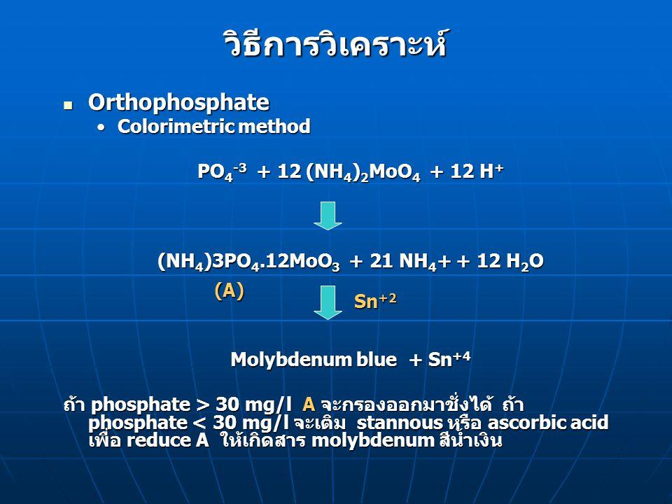 วิธีการวิเคราะห์ Orthophosphate Colorimetric method