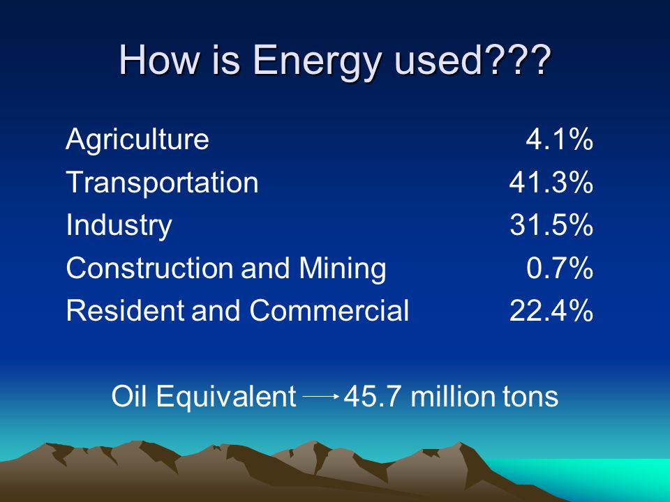 Oil Equivalent 45.7 million tons