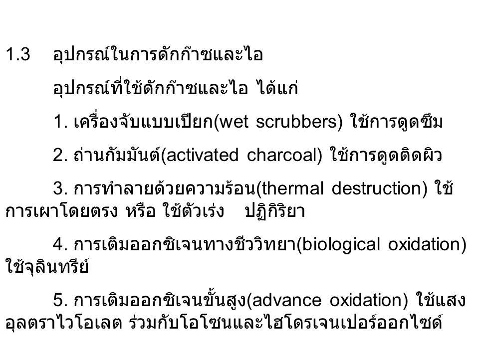 1.3 อุปกรณ์ในการดักก๊าซและไอ