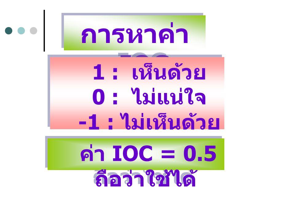การหาค่า IOC ค่า IOC = 0.5 ถือว่าใช้ได้ 1 : เห็นด้วย 0 : ไม่แน่ใจ