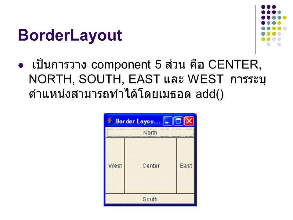 BorderLayout เป็นการวาง component 5 ส่วน คือ CENTER, NORTH, SOUTH, EAST และ WEST การระบุตำแหน่งสามารถทำได้โดยเมธอด add()