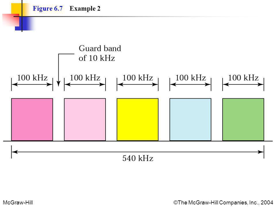 Figure 6.7 Example 2