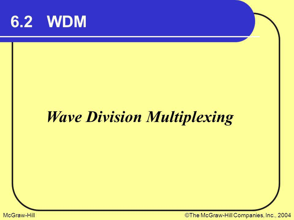 6.2 WDM Wave Division Multiplexing