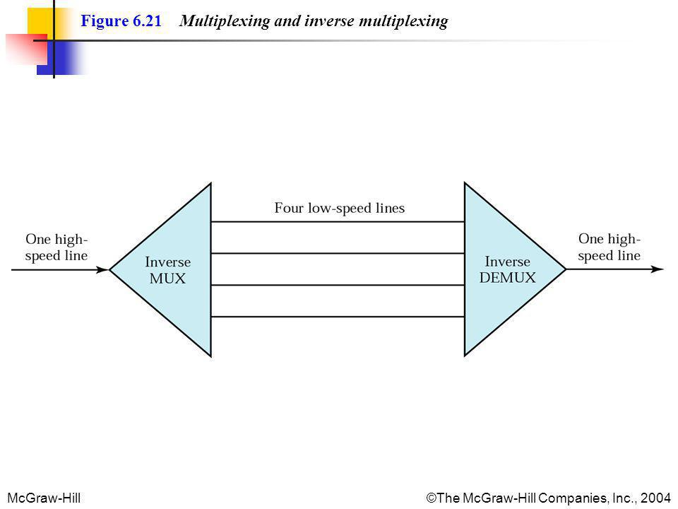 Figure 6.21 Multiplexing and inverse multiplexing