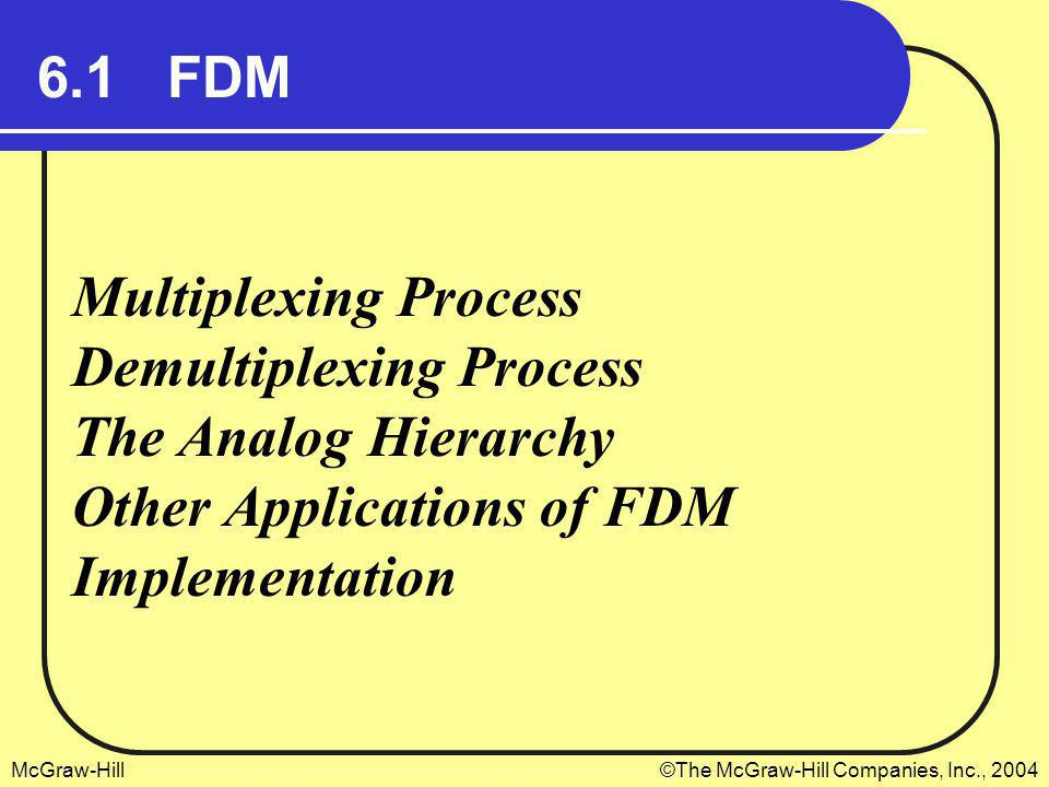 6.1 FDM Multiplexing Process. Demultiplexing Process. The Analog Hierarchy. Other Applications of FDM.