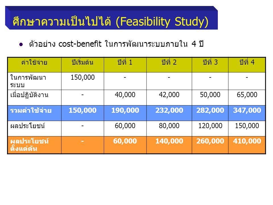 ศึกษาความเป็นไปได้ (Feasibility Study)