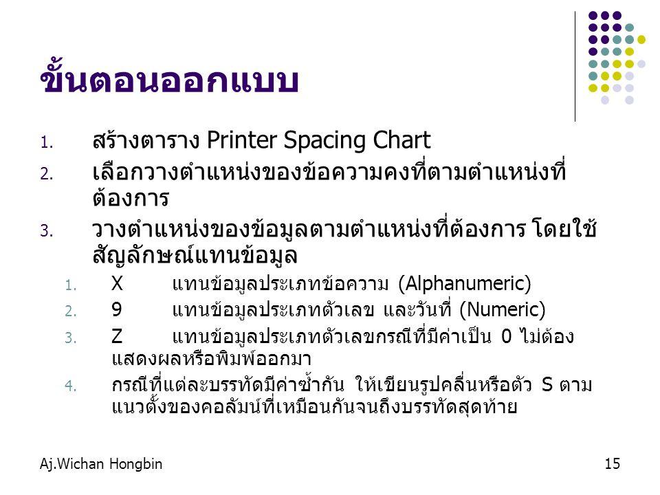 ขั้นตอนออกแบบ สร้างตาราง Printer Spacing Chart