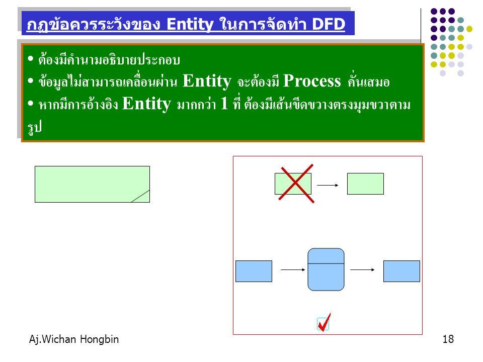 กฏข้อควรระวังของ Entity ในการจัดทำ DFD