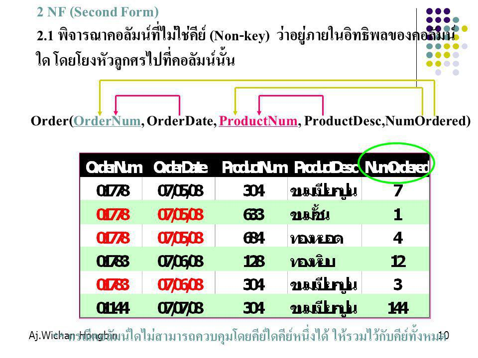 Order(OrderNum, OrderDate, ProductNum, ProductDesc,NumOrdered)