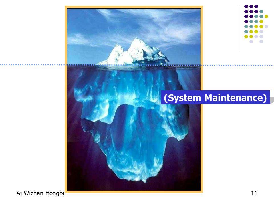 (System Maintenance) Aj.Wichan Hongbin