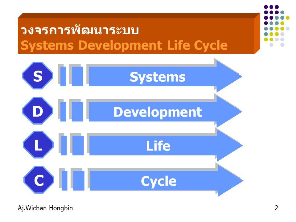 วงจรการพัฒนาระบบ Systems Development Life Cycle