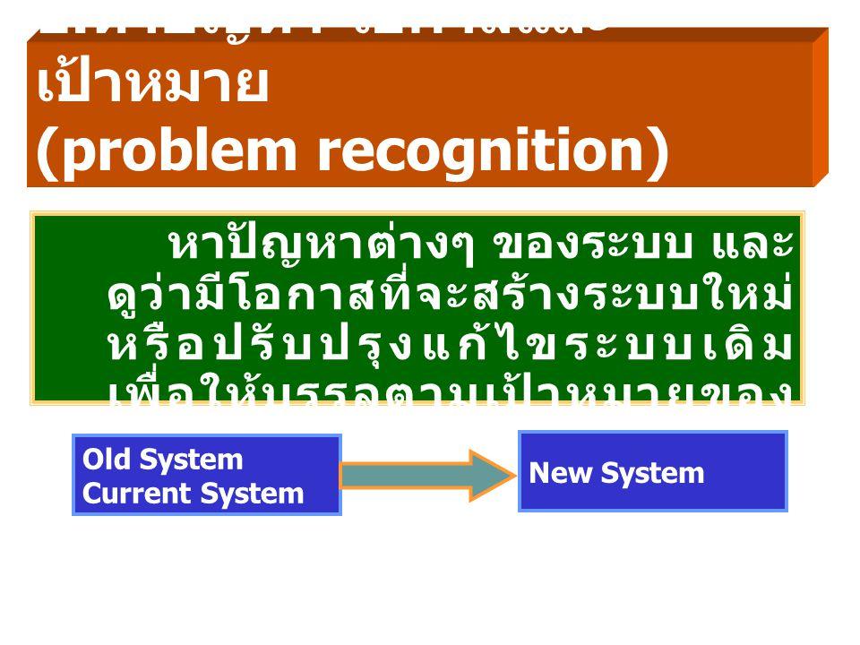 1.หาปัญหา โอกาสและเป้าหมาย (problem recognition)