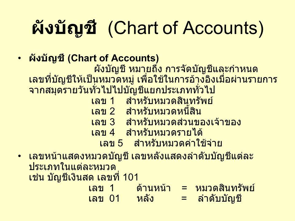 ผังบัญชี (Chart of Accounts)