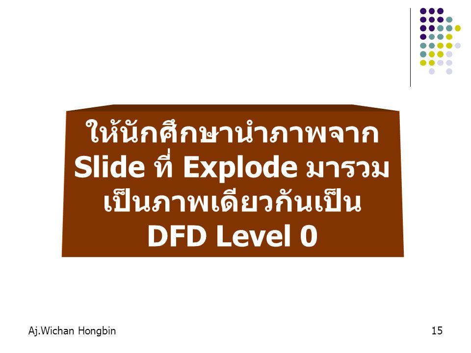 ให้นักศึกษานำภาพจาก Slide ที่ Explode มารวมเป็นภาพเดียวกันเป็น