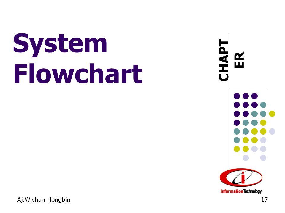 System Flowchart Aj.Wichan Hongbin