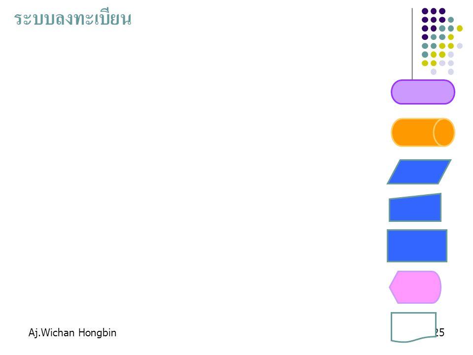 ระบบลงทะเบียน Aj.Wichan Hongbin
