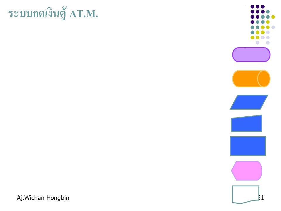 ระบบกดเงินตู้ AT.M. Aj.Wichan Hongbin