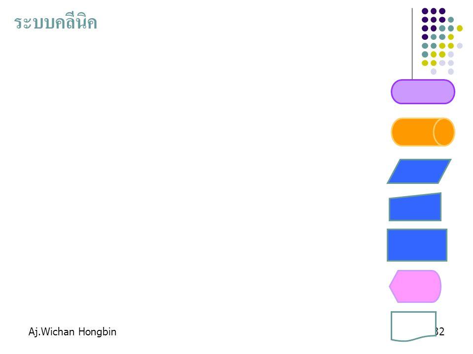 ระบบคลีนิค Aj.Wichan Hongbin