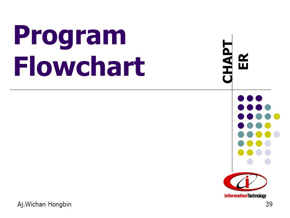 Program Flowchart Aj.Wichan Hongbin