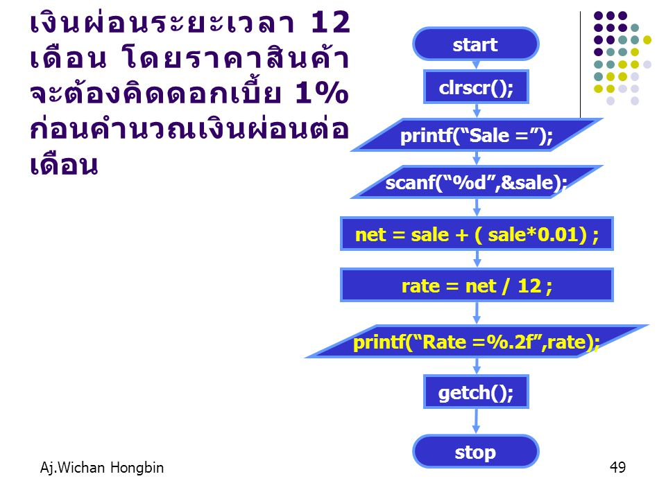 printf( Rate =%.2f ,rate);