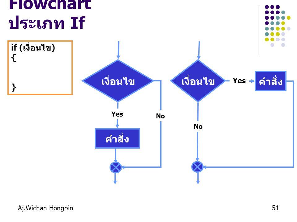 Flowchart ประเภท If เงื่อนไข เงื่อนไข คำสั่ง คำสั่ง if (เงื่อนไข) { }