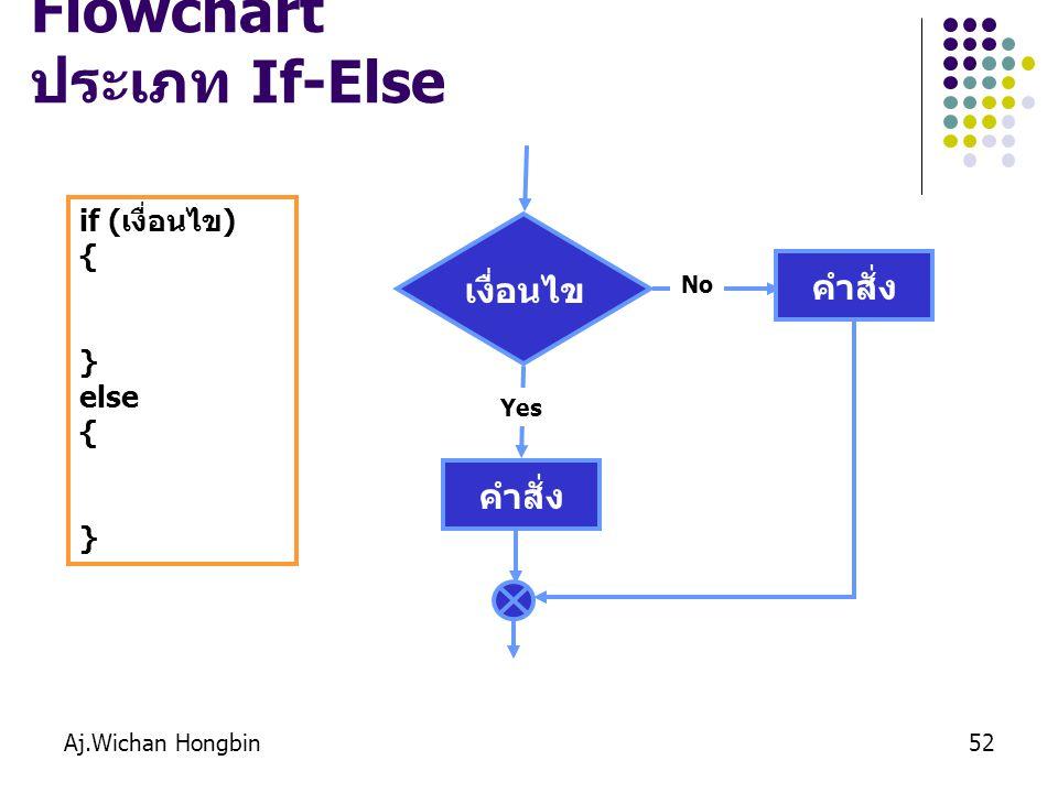 Flowchart ประเภท If-Else