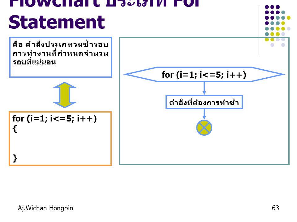 Flowchart ประเภท For Statement