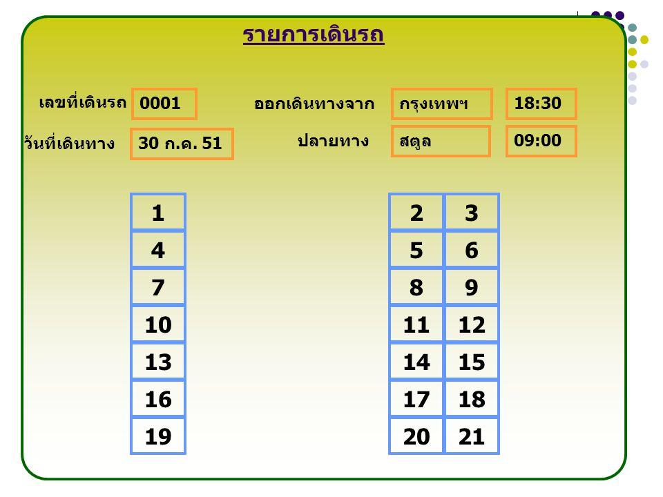รายการเดินรถ เลขที่เดินรถ. 0001. ออกเดินทางจาก. กรุงเทพฯ. 18:30. วันที่เดินทาง. 30 ก.ค. 51. ปลายทาง.