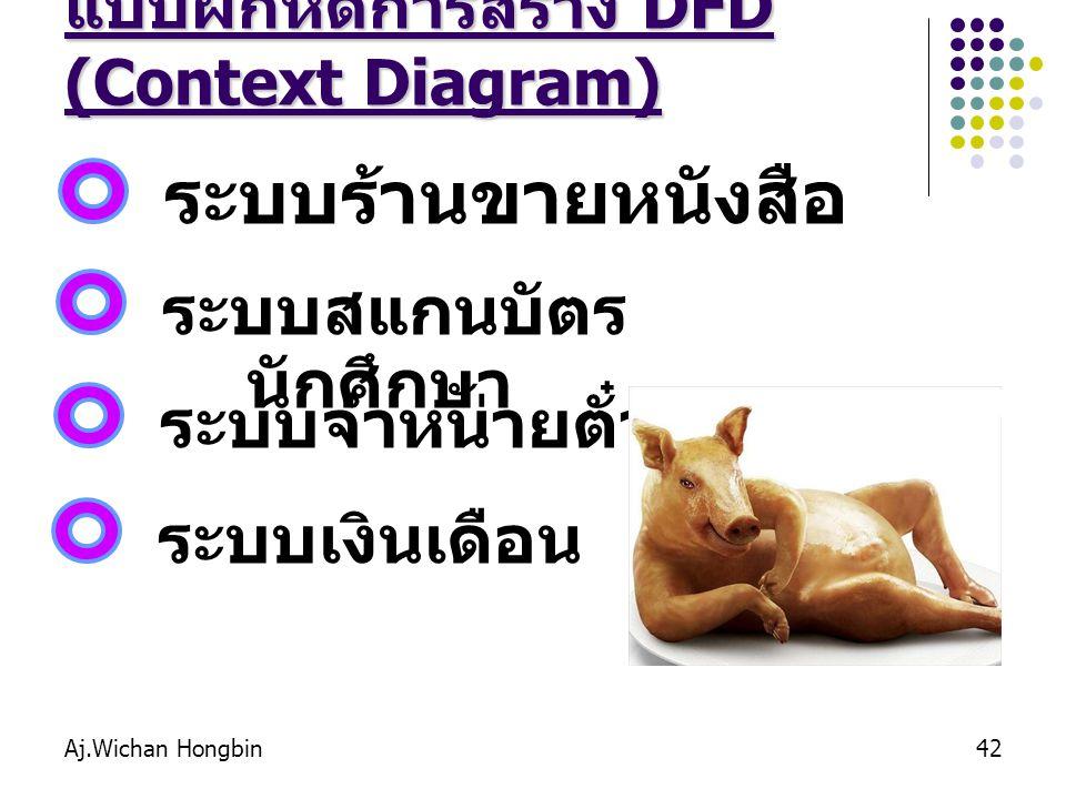 แบบฝึกหัดการสร้าง DFD (Context Diagram)