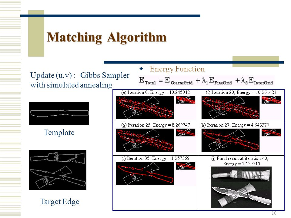 Matching Algorithm Energy Function