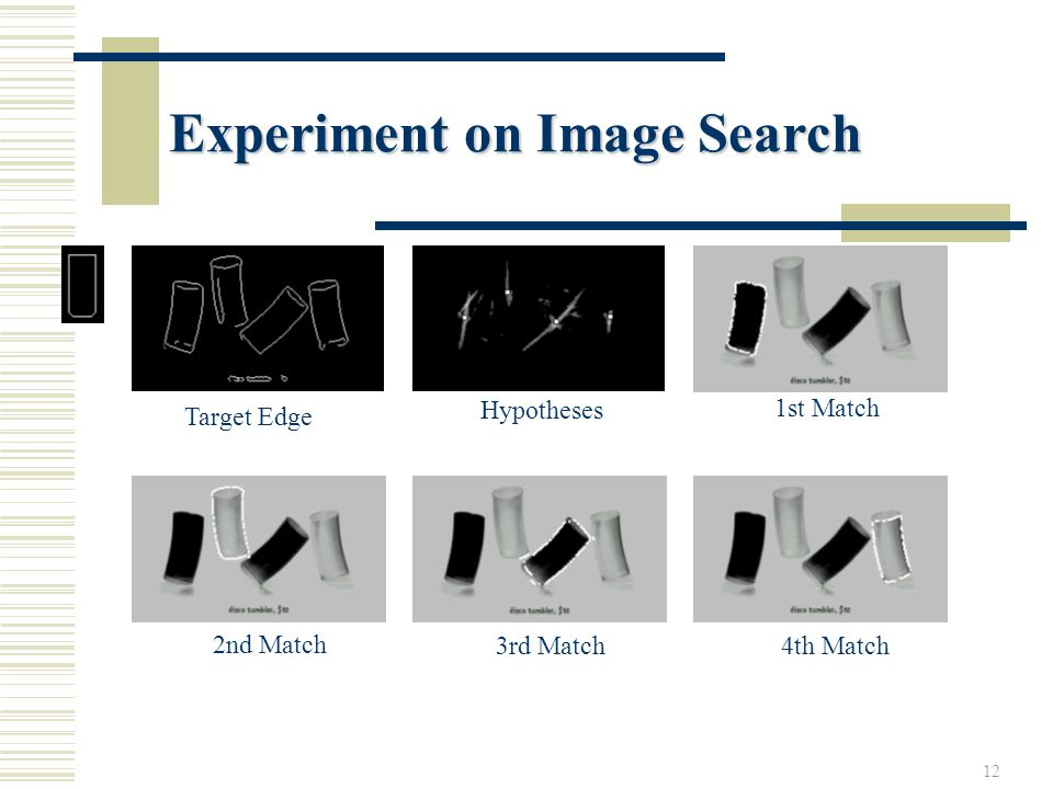 Experiment on Image Search