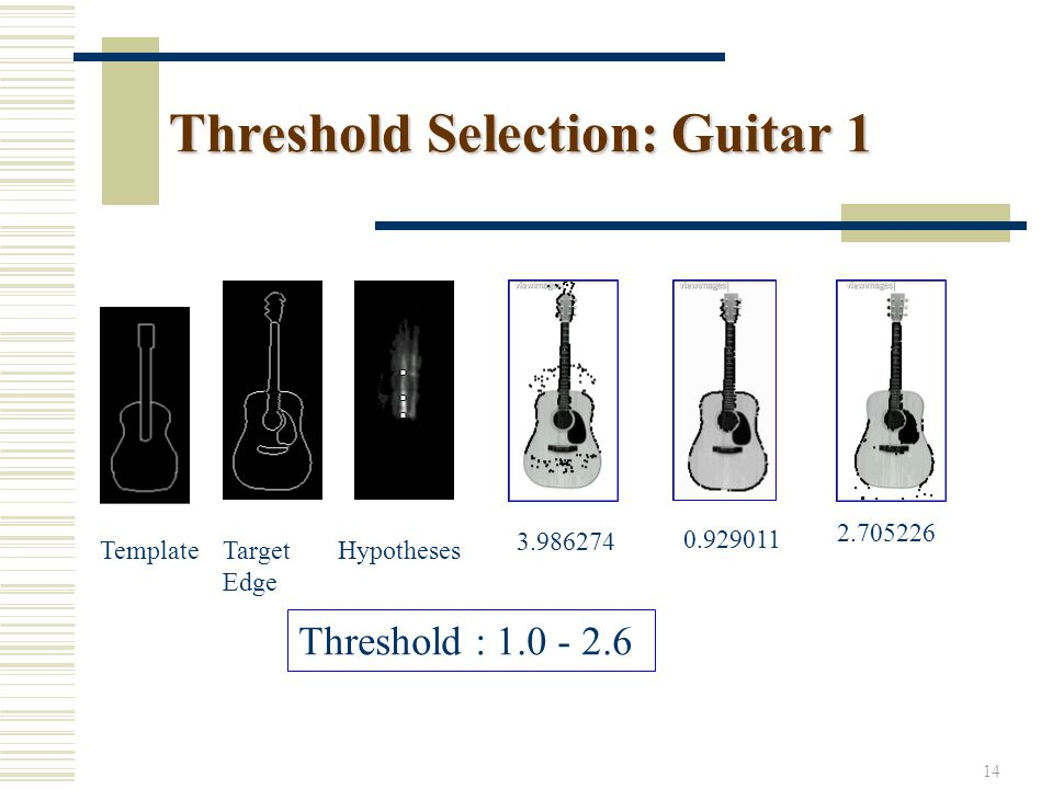 Threshold Selection: Guitar 1
