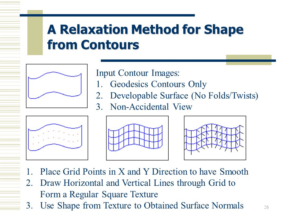 A Relaxation Method for Shape from Contours