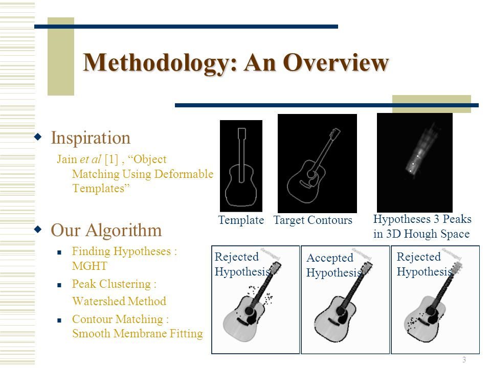 Methodology: An Overview